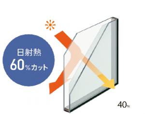 樹脂複合サッシLow-Eガラス